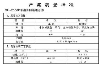SH-2000D单组份阴级电泳漆